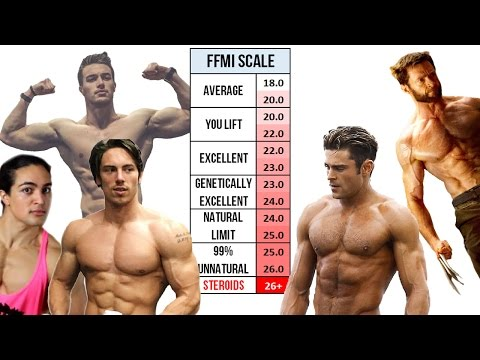 HOW TO SPOT A TRUE NATURAL! | Kinobody, Zac Efron, Wolverine