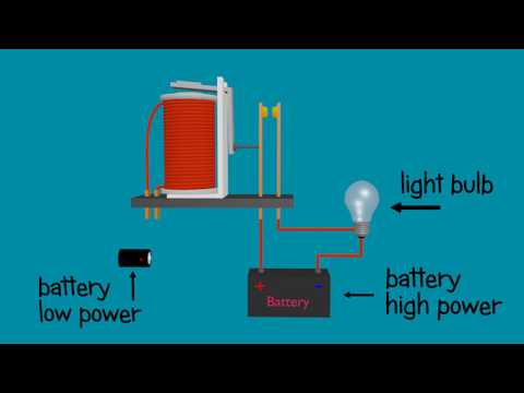 Relay -  Explained and animated - how relay works
