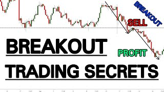 Master Breakout Trading (Advanced Lesson)