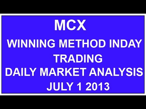 MCX WINNING METHOD IN DAY TRADING- GOODWILL COMMODITIES ...