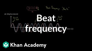 Beat frequency   Physics   Khan Academy