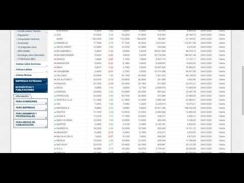 Análisis Bursátil Hoy Cotización IBEX 35 + Coronavirus + Análisis Técnico Telefónica
