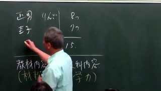 野口芳宏先生による「『鳥獣戯画』を読む」の講義の一部です。続きは教...