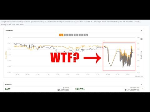 Bitconnect Robot Proven High Frequency Trading