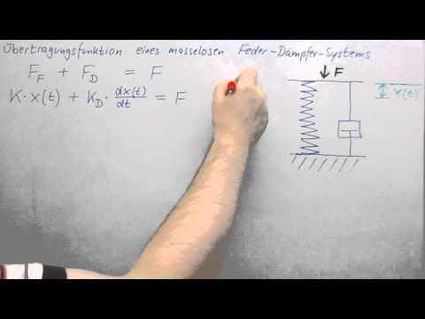 Übertragungsfunktion ►Systeme 1.Ordnung ► Feder-Dämpfer-System