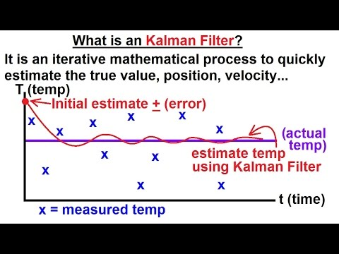 Special Topics - The Kalman Filter (1 of 55) What is a Kalman Filter?