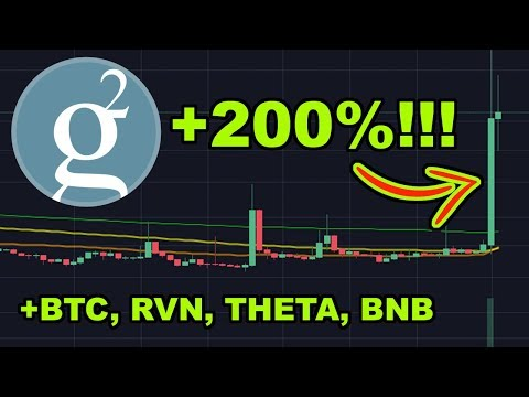 GRS cryptocurrency up 200%?! What COINS am I trading? Best cryptocurrency to invest 2019