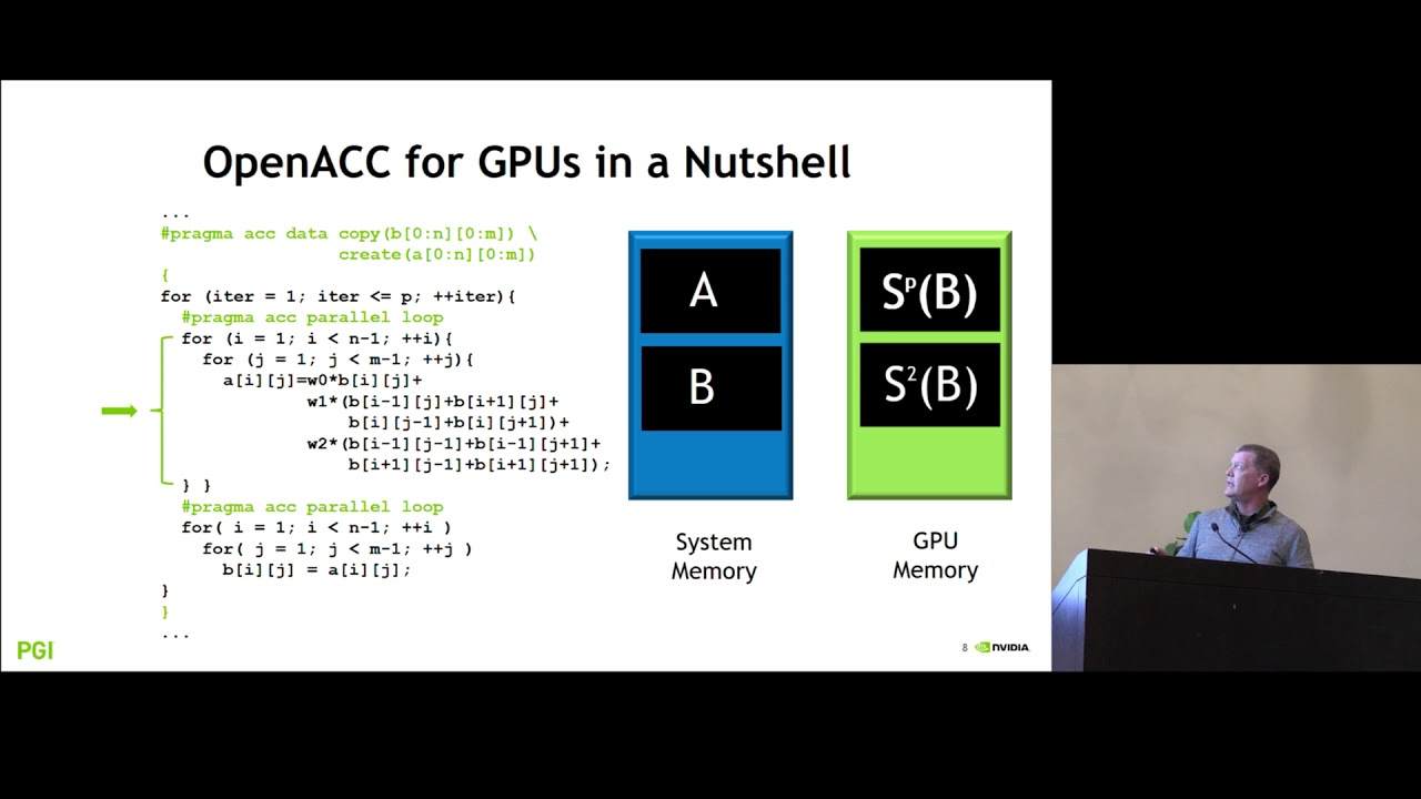 Download Accelerating HPC Applications on NVIDIA GPUs with OpenACC