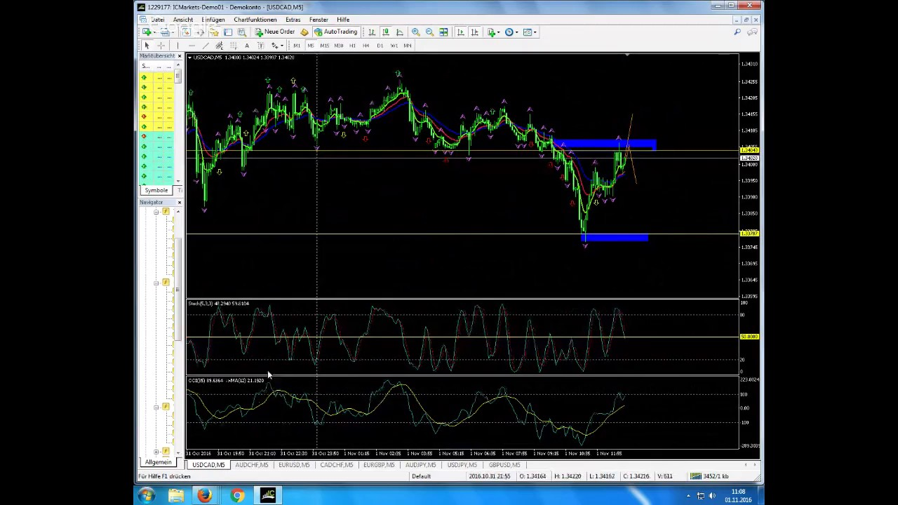 Online trading academy xlt review