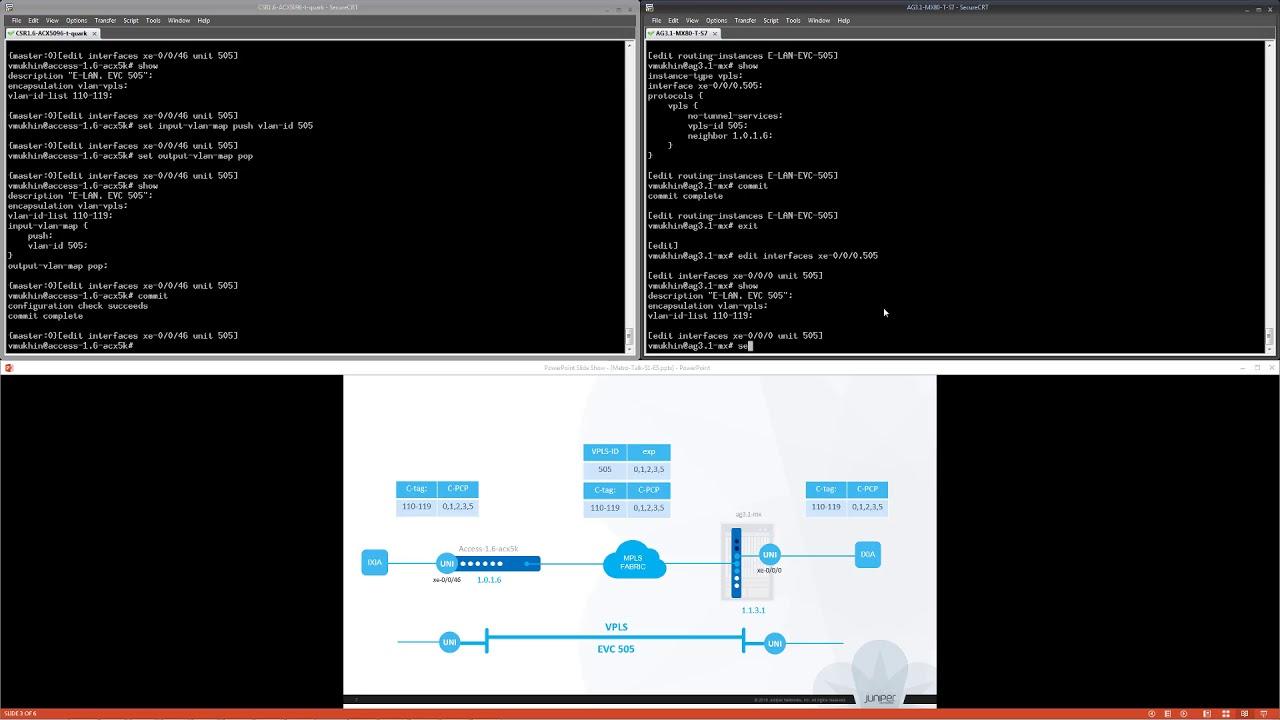 Metro Ethernet Tech Talks - Episode 5