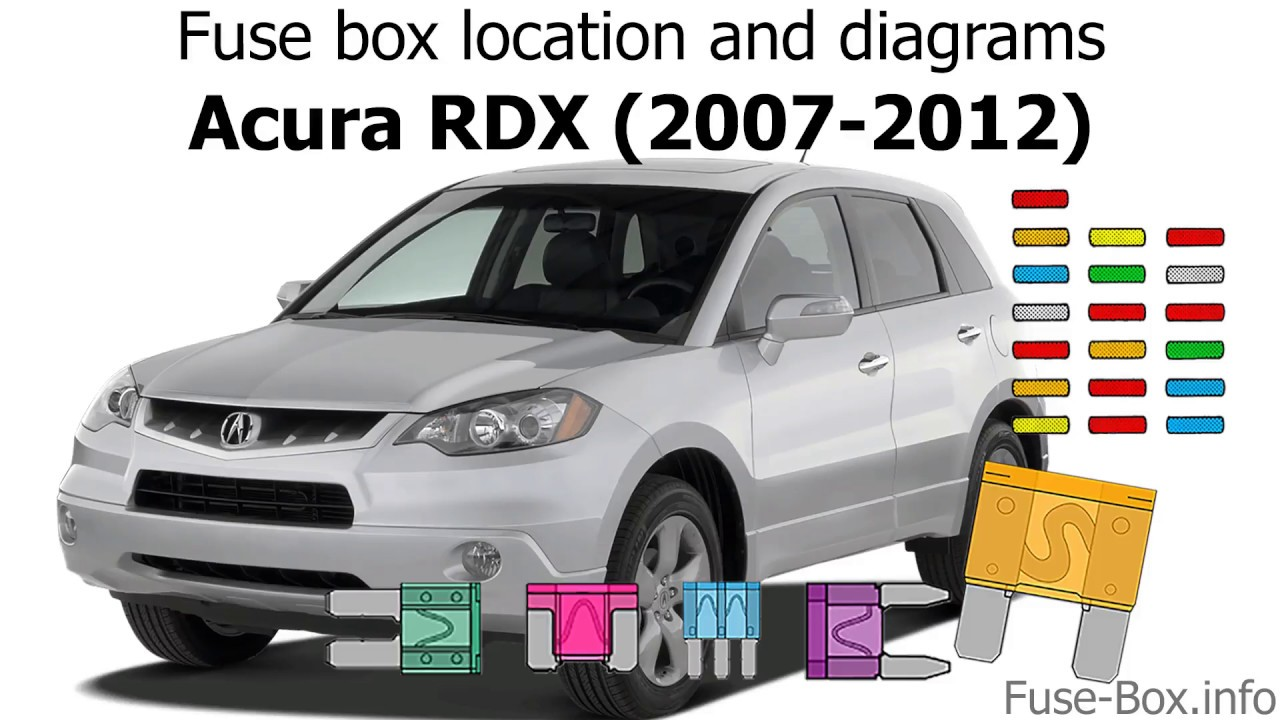 Fuse box location and diagrams: Acura RDX (2007-2012 ...