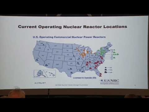 Nuclear Waste Storage  Current Status and Plans. League of Women Voters