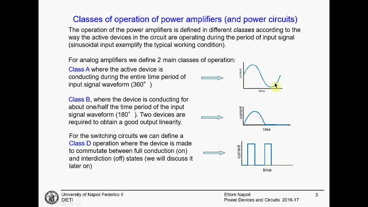 Classification Of Analog Power Amplifiers Youtube Amplifier Class A Circuit