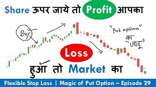 Magic of Put Option   How to do Hedging  with Put option   Learn Put option in Hindi  Episode-29