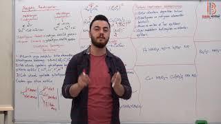 72)Görkem ŞAHİN - Redoks Reaksiynları (YKS-AYT Kimya) 2019