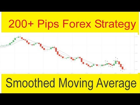 89 & 17 Period Smoothed Moving Average Crossover Secret Profitable Trading Strategy by Tani Forex