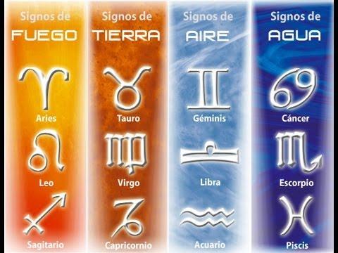 Los signos del zodiaco y sus significados youtube - Signos del zodiaco en orden ...