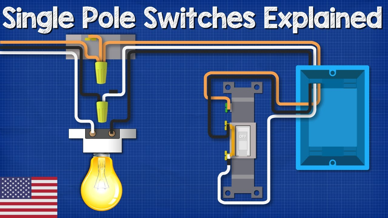 Single Pole Switch Lighting Circuits - How to wire a light switch - YouTubeYouTube