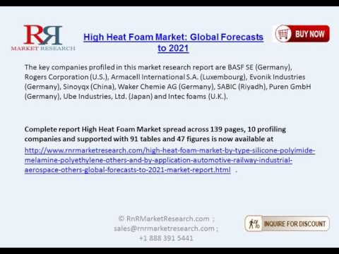 High Heat Foam Market is Growing 8 2% CAGR During Forecast
