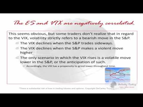 Trading Volatility with the VIX and e-mini S&P Futures Options