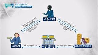 [보이스피싱 예방법] 대출 빙자형 사기 '이것&…