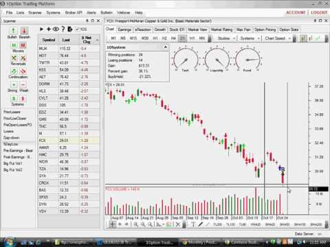 Find Great Day Trading Stocks In Minutes
