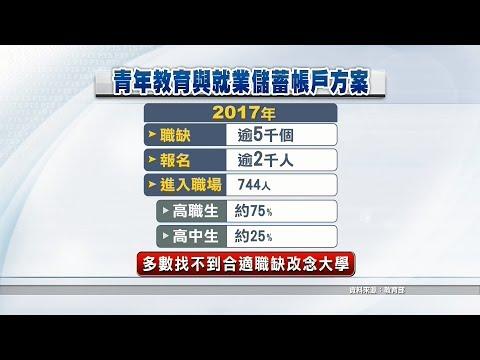 青年教育就業儲蓄帳戶方案成效不彰 20181116公視晚間新聞