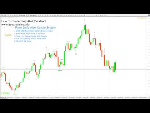 How to Trade Daily Alert Candles in Forex