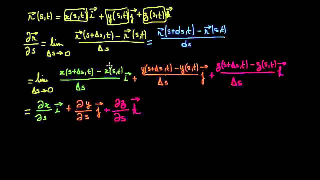 Dérivées partielles d'une fonction à valeurs vectorielles ...