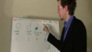 Download Video #4 Music theory: Note values and time signatures MP3 3GP MP4
