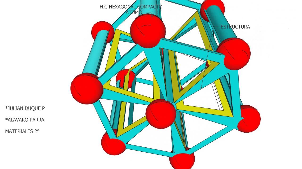 Estructura Cristalina H C Hexagonal Compacto Youtube