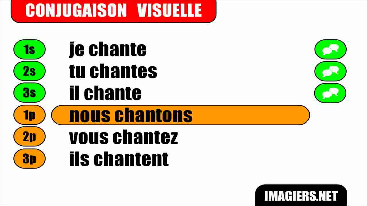 Conjugaison Indicatif Present Verbe Chanter Youtube