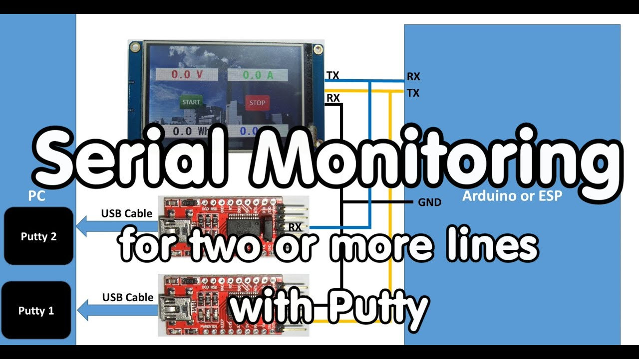 #73 Serial Monitoring your Arduino or ESP8266 with Putty (Tutorial)