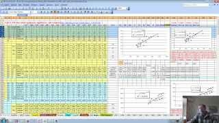 Общая постановка задачи при исследовании сложных экономических систем