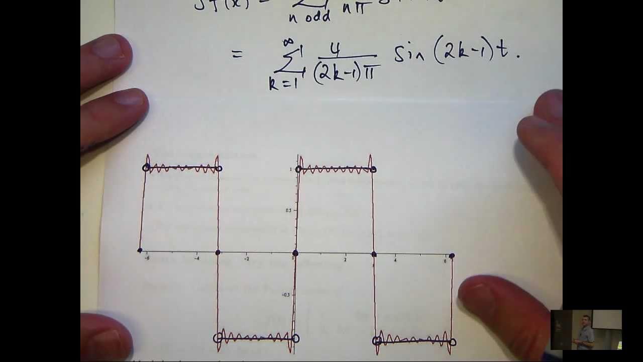 Schaums Fourier Analysis Pdf