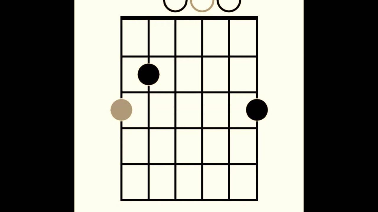Zanam hra na gitare