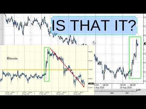 Market View: Technical Analysis,  What Did The Fed Just Do? Gold & Silver Dumping