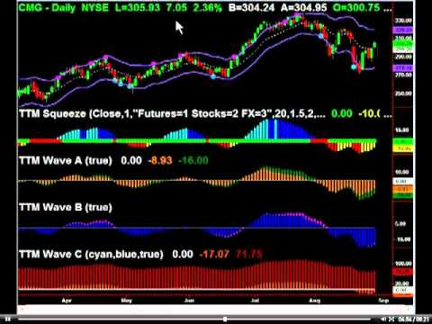 Bollinger Band Mean Reversion Strategy « TOP Binary Options