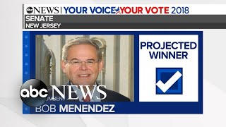 New Jersey Sen. Bob Menendez expected to win re-election