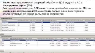 Расчет нормативной трудоемкости изделий и калькулирование плановой себестоимости изделий