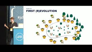 Sponsored talk: Jira Frontend architecture (r)evolution: a story of mistakes, revelations and human nature