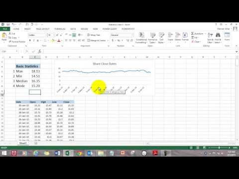 Data Analysis In Excel | Max Min Mode Median