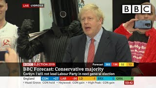 Boris Johnson returns to power with big majority - Election 2019 | BBC