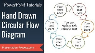 How to Create Hand Drawn Circular Flow Diagram in PowerPoint