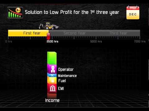 How Mahindra EarthMaster increases your profits - Kannada