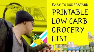 Printable Low Carb Grocery List incl. Low Carb Options