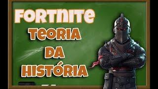 Fortnite - Teoria da História