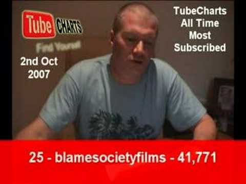 Most Subscribed - TubeCharts - 2nd Oct 2007