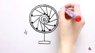Проста Фізика - Варіанти створення вічного двигуна
