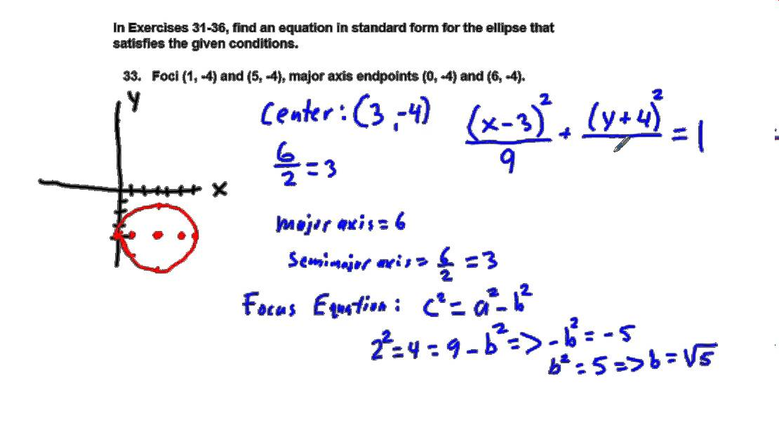 Precalculus Chapter 82 Exercises 31 40 Find Equations Of Ellipses